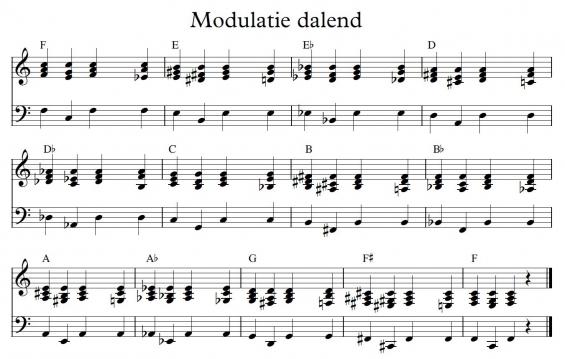 Modulatie dalend - ondersteuning piano